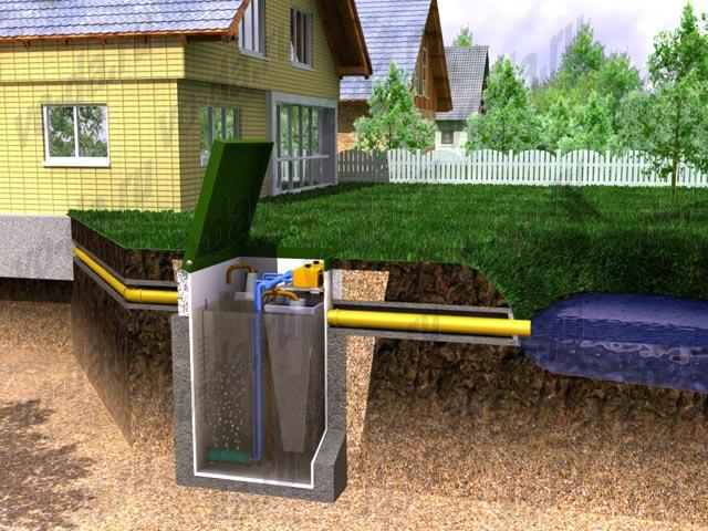 Универсальные бытовые очистные сооружения для дач и коттеджей