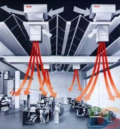 Осуществление монтажа вентиляционных систем