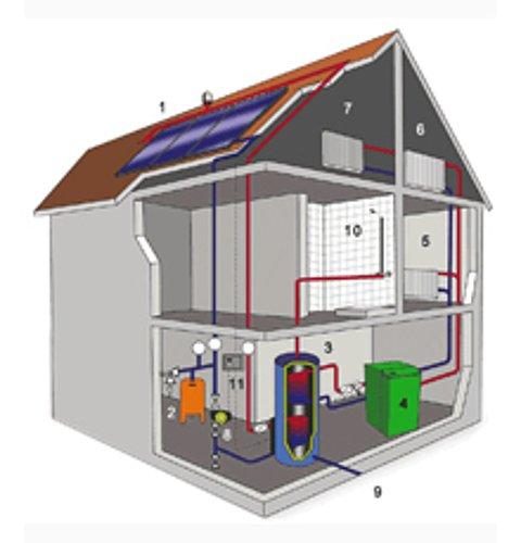 Как не ошибиться в выборе отопительной системы для дома