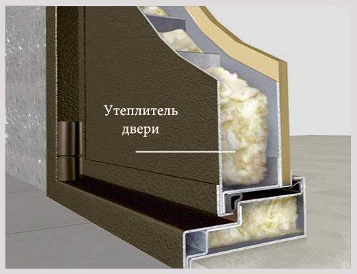Современные способы теплоизоляции, утепления входных дверей