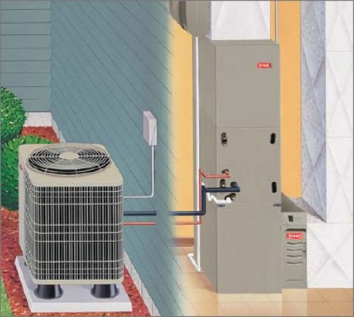Как выбрать систему отопления загородного дома?
