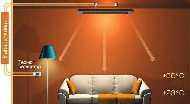 Особенности применения инфракрасного обогревателя