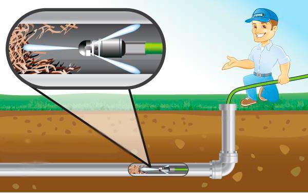 Эксплуатация и профилактика канализационной и дренажной системы